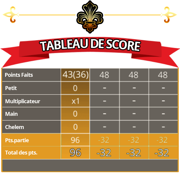 Tarot Evaluation